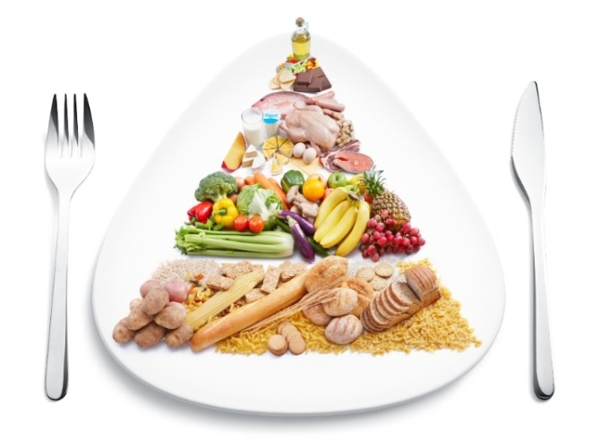 Сколько белков, жиров и углеводов нужно в день