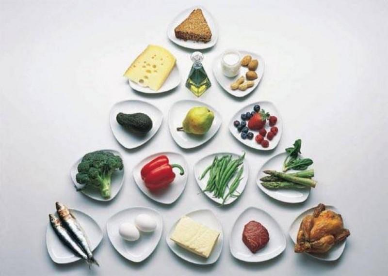 Раздельное питание на диете БУЧ