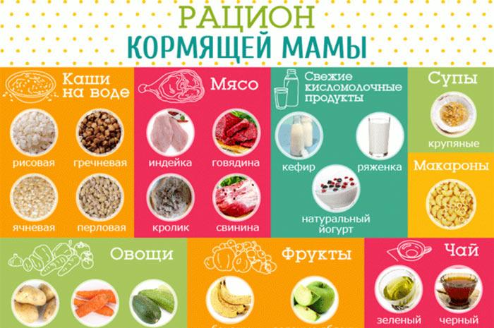 Рацион кормящей матери