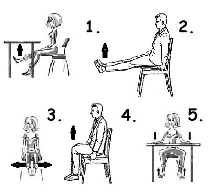 Как похудеть сидя на стуле