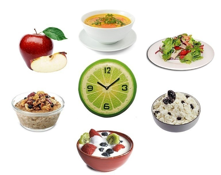 Дробный режим питания небольшими порциями