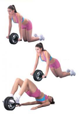 упражнения с колесом