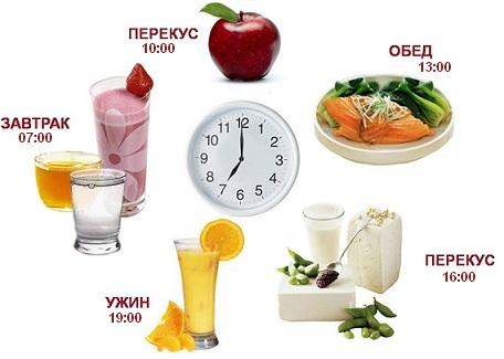 диета с Гербалайфом